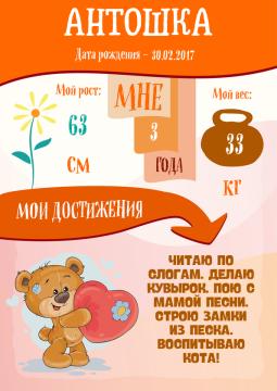 Постер достижений на день рождения №2